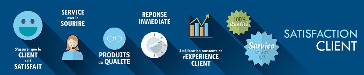 engagement qualite-satisfaction client